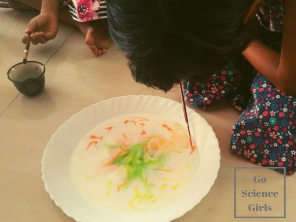 Swirling Milk Experiment – Go Science Girls