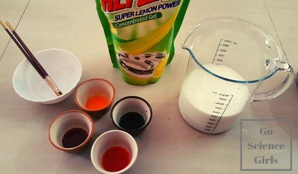 Ingredients for Swirling Milk Science Experiment
