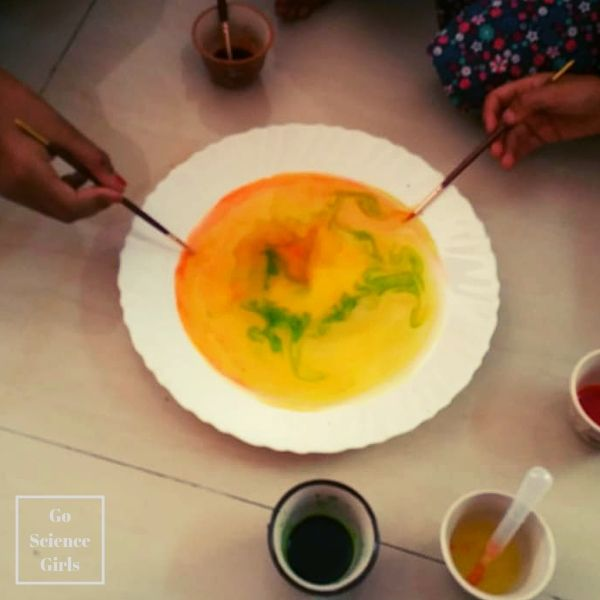 Swirling Milk Science for Toddlers