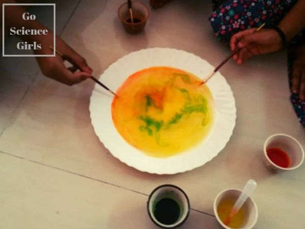 Toddler science - swirling milk experiment