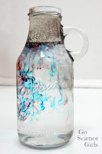Fireworks in a bottle