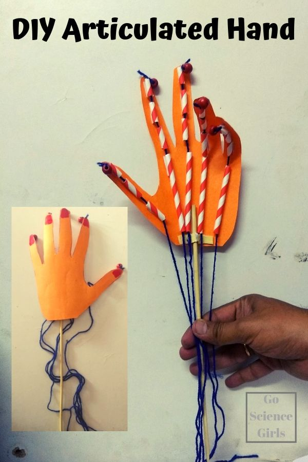 How to make an articulated hand {with cool movable fingers} – Go ...