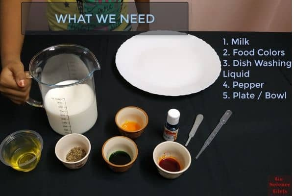 Things we need for swirling milk experiment