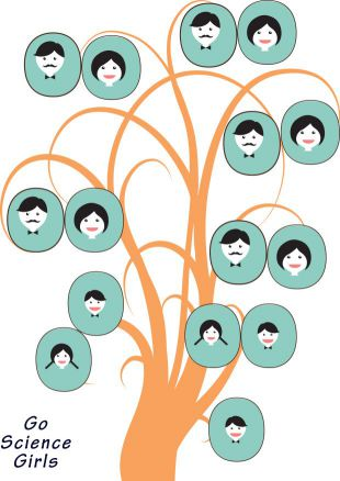 Family Tree Template With Photo