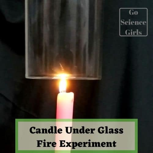 Candle Glass Fire Experiment