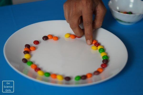 Arrange Skittles For Rainbow Science Experiment