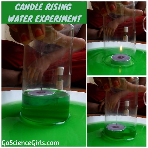 Candle Rising Water Experiments