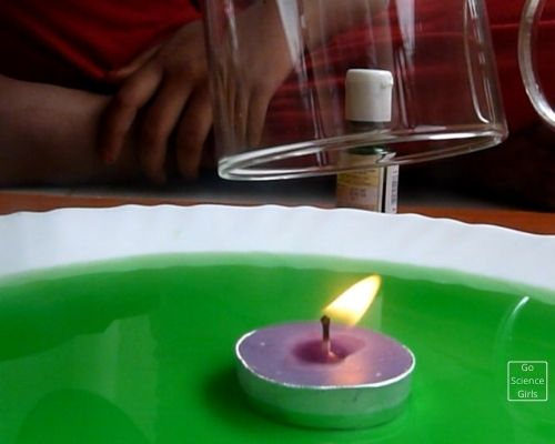 Cover The Candle  with Glass Tumbler