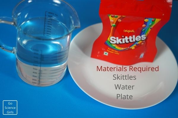 Materials Required For Rainbow  Science Experiment