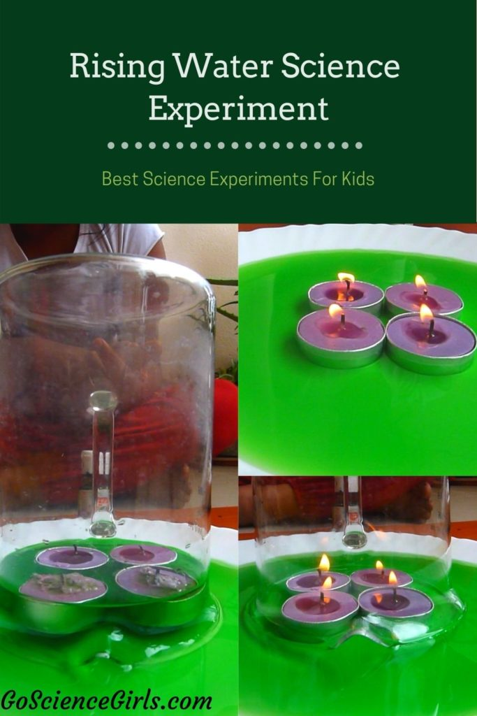Rising Water Science Experiment