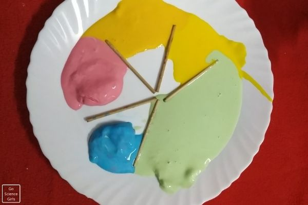 Color Mixing Oobleck Science Experiment For Kids
