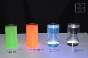 How to Make Glowing Water : Science Experiment
