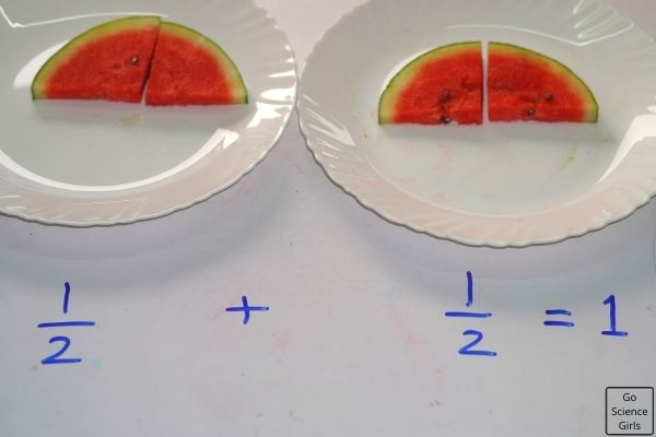 Watermelon Science Experiments